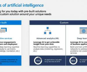 2 Types of Artificial Intelligence